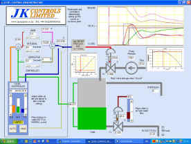 Click on this image to download a demo relating to part of a distributed control systems